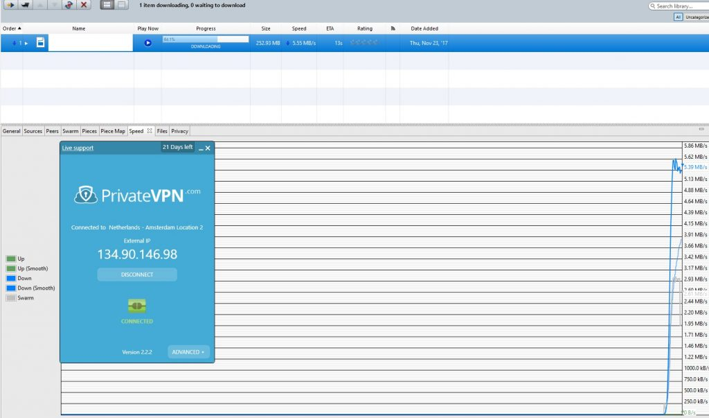 check the privateVPN torrent download speed